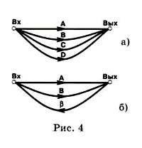 Сигнальный граф