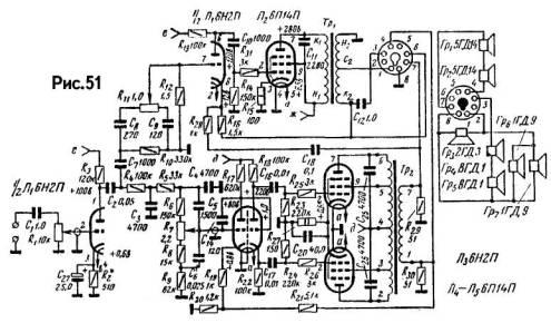 Denis fedosov 39 s spring of схема лампового усилителя мощности на 6н2п 6п43п основной особенностью включения лампы...