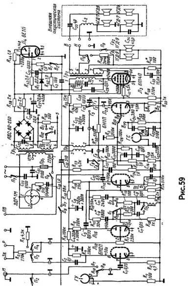 Схема ламповых усилителей ламповой частоты.