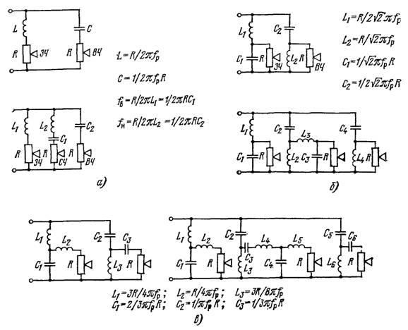 Схемы разделительных фильтров