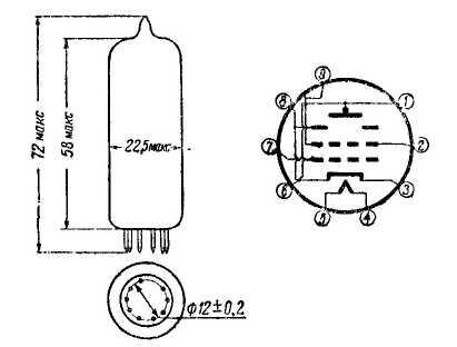 лучевого тетрода 6П1П